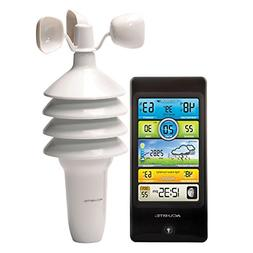 Digital Weather Station with Wind Speed Temperature Humidity