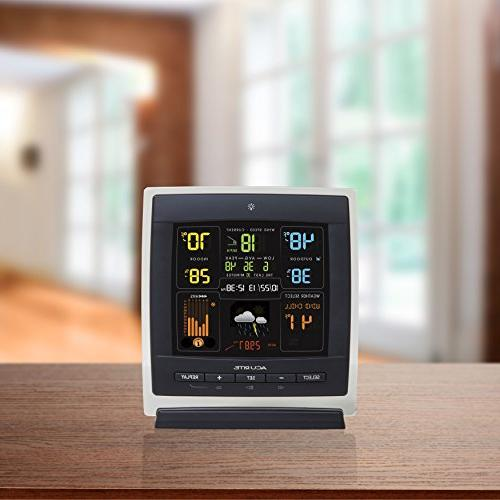 Weather Station with Speed, Temperature and