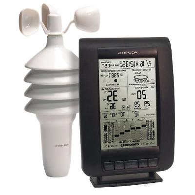 00634a3 wireless weather station with wind sensor