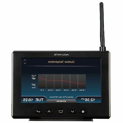 AcuRite Station Detector, HD Rain