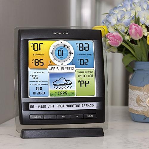 AcuRite Station Weather Sensor: Gauge, and Wind