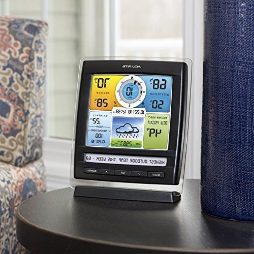 AcuRite Sensor: Temperature and and Wind