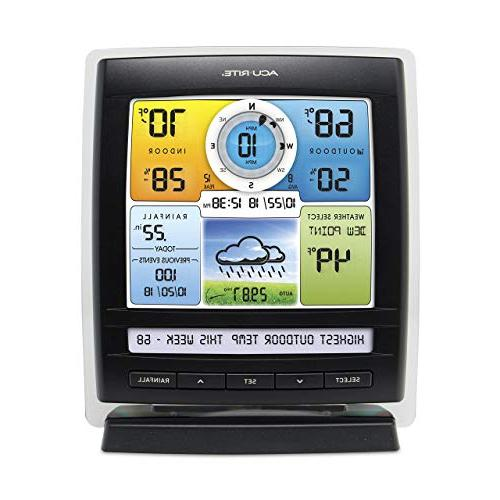 AcuRite 01512 Wireless Weather Sensor: Temperature Humidity Gauge, Wind Speed and Direction
