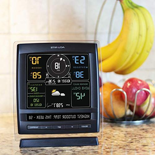 Station 5-in-1 Sensor: Temperature and Gauge, Rainfall, and Wind Direction