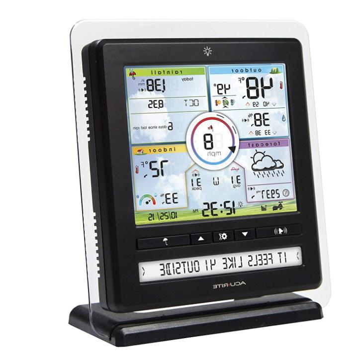 AcuRite Station with 5-in-1 Sensor