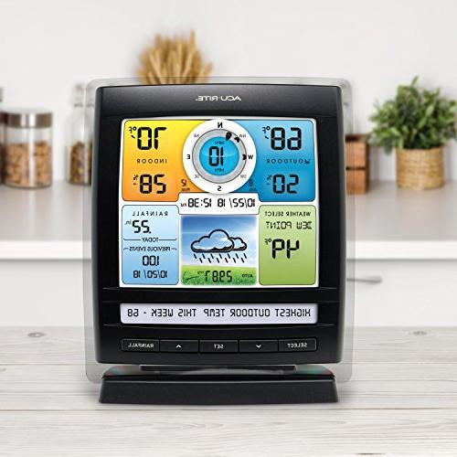 AcuRite Display for Weather