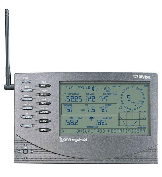 Pro2 Weather Station