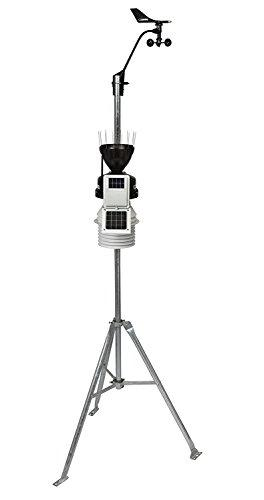 Davis 6153 Vantage Pro2 Weather Radiation Display