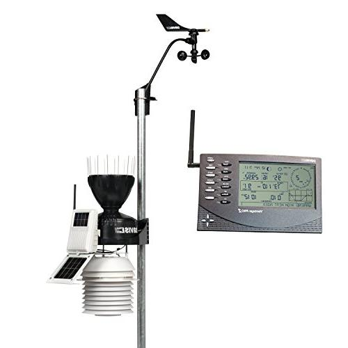Davis Vantage Pro2 with 24-Hour Aspirated Radiation Display