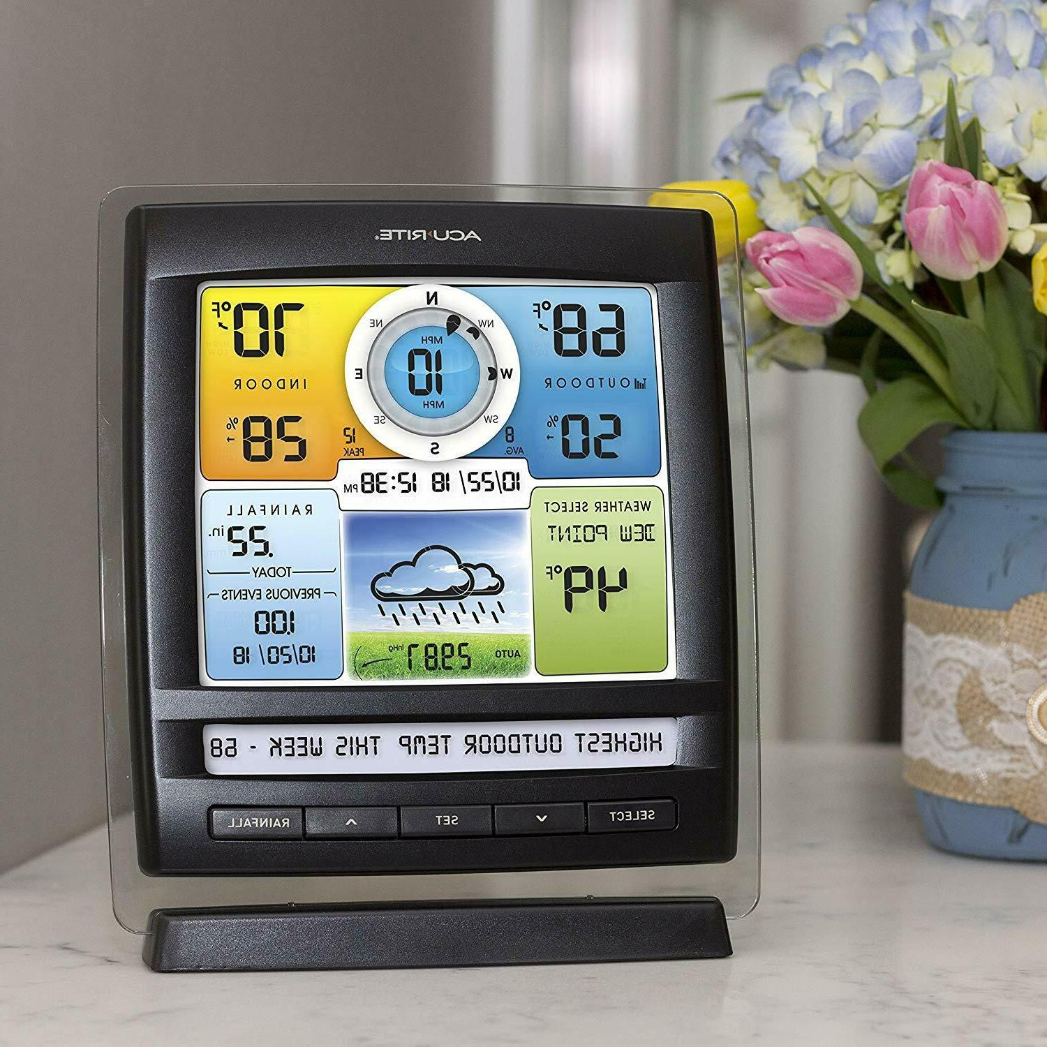 AcuRite Weather Station Wireless Outdoor 01531L