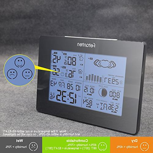 Fetanten Indoor Outdoor Thermometer and Monitor with Barometer, Forecast, Clock, Outdoor Clock with Moonphase/Sunset/Sunrise
