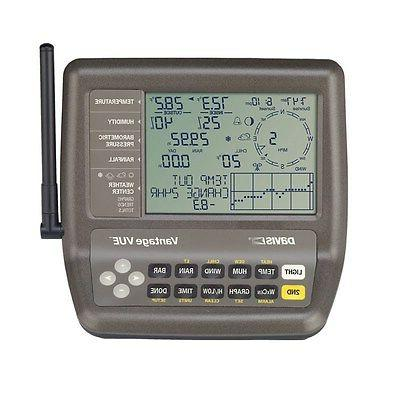 Davis Instruments Vantage WeatherLink