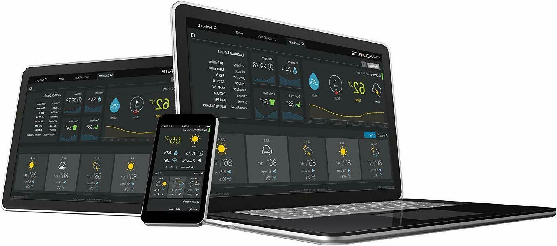 NEW 5 In Home Sensor Temperature Speed