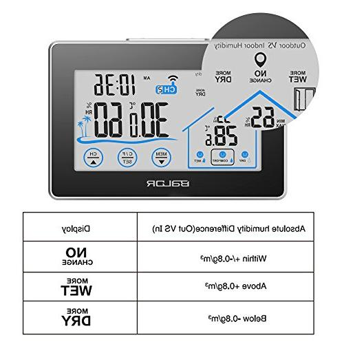 BALDR Digital Indoor Thermometer - Touch Weather Station with Indoor Temperature Back-Light