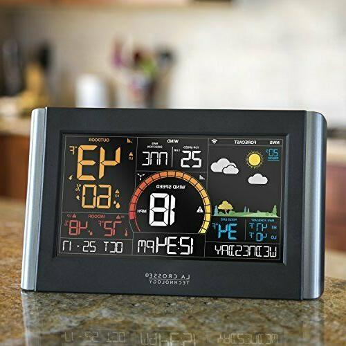 Weather Forecast Wind Speed Weather Station Outdoor Temperature US