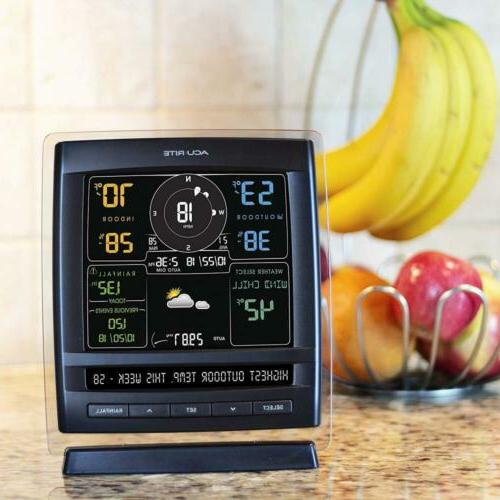 Weather Station Access for Remote with Amazon