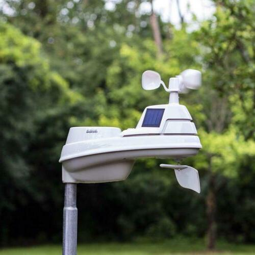 Weather Station for with