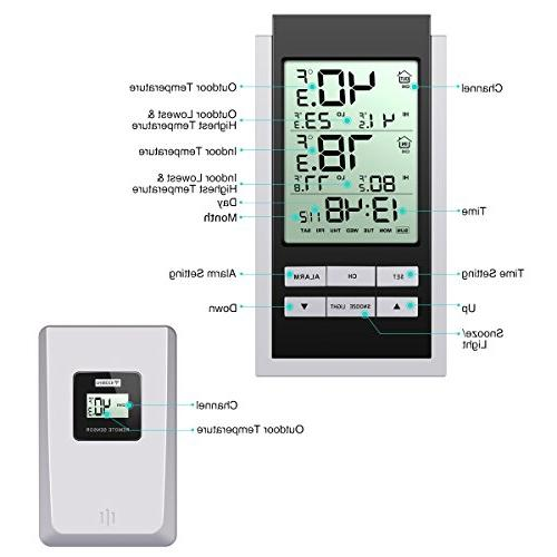 Wireless LCD Thermometer Alarm and Function, with Blue Home, Baby Battery