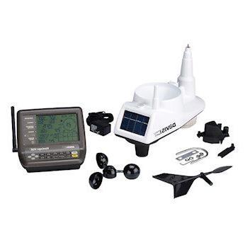 wireless station console sensor suite