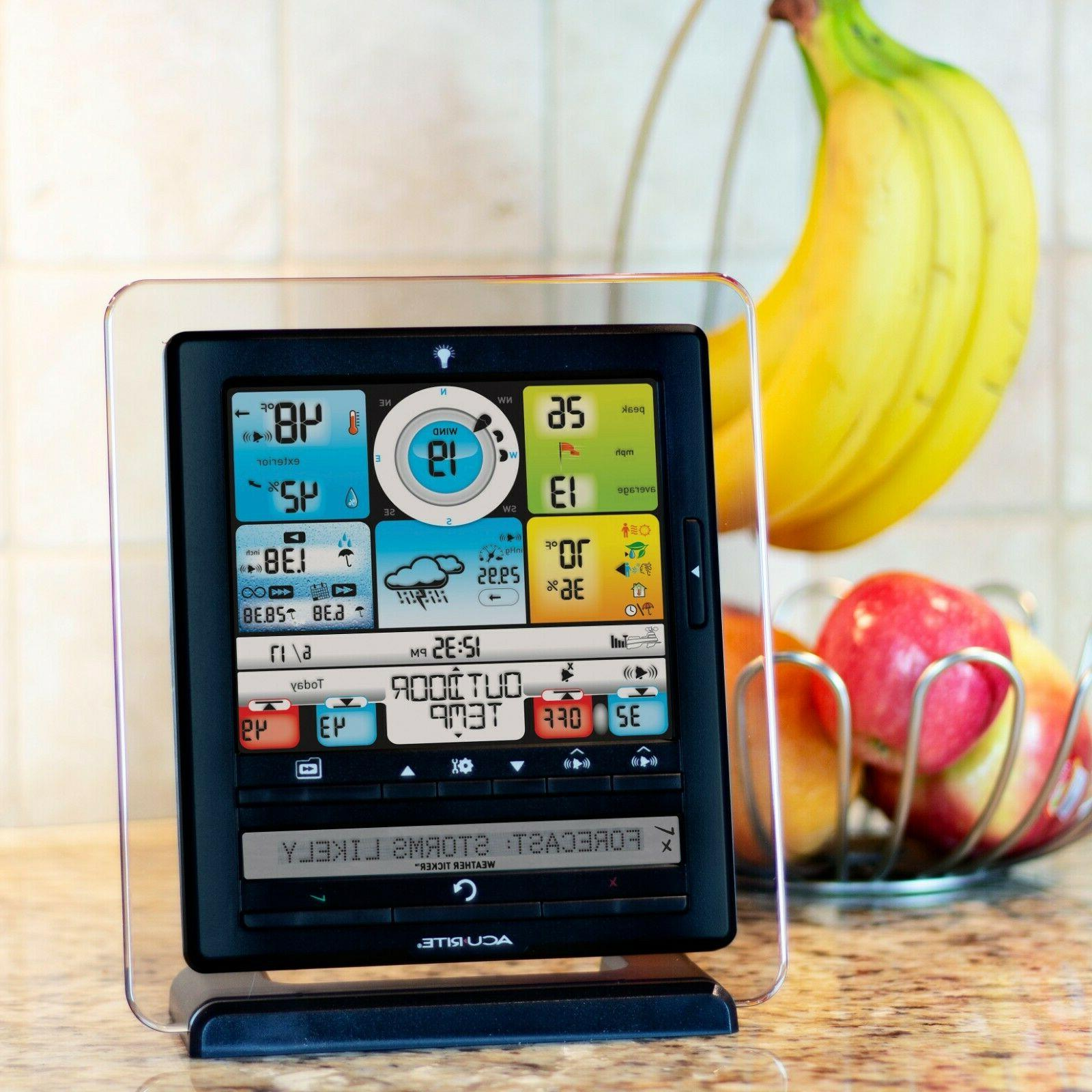 Wireless Weather Station 5 In Connect Personal Forecast