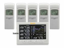 Wireless weather station with 5 sensors, 5 channels, color s