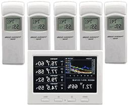 Ambient Weather WS-3000-X5 Wireless Thermo-Hygrometer with L